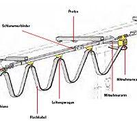 11-Hebezeuge-Stromzufuehrung
